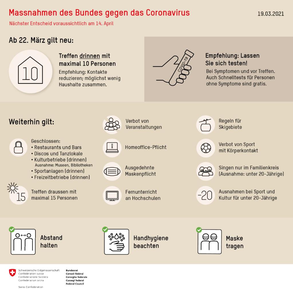 Regeln_Empfehlungen_ab-2021-03-22.png